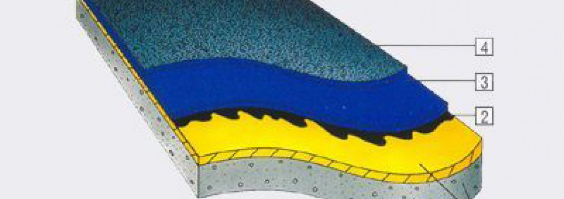 Waterproofing renovation