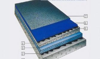 Non-passable roof waterproofing