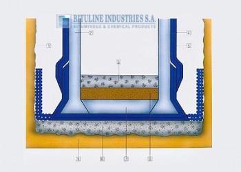 Foundations-basements waterproofing