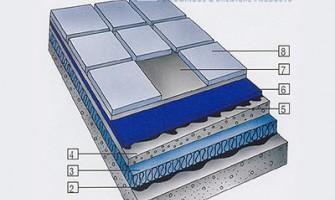 Passable roof waterproofing